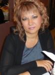 Elen, 47, Khabarovsk