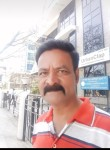 Deepak Kumar Sun, 47  , Bangalore