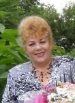 Raisa, 72  , Taganrog