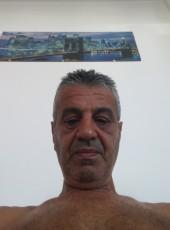 Stefan, 51, Greece, Athens