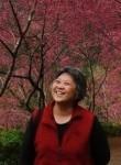 LydiaChang, 55  , Taitung City
