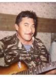Viktor , 84, Saint Petersburg