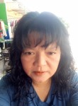 Tip, 49  , Udon Thani