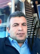 Fuat , 40, Turkey, Konya