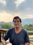 บัณฑิต, 41, Bangkok