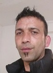 Aleks Aleksandro, 34  , City of London