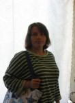 Anya Lyubimova, 32  , Saint Petersburg
