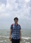 孤寂流星, 29, Tianjin