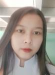 Tuyết Nhi, 19  , Can Tho