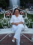 Tatyana, 63  , Yuzhne