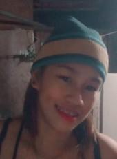 nicol, 23, Philippines, Pasig City