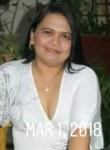 Much love, 52  , Santa Rosa