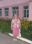 Анжелика - Воронеж