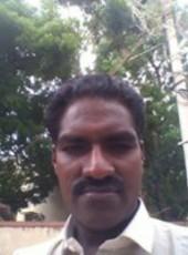 Kasilingam38 , 18, India, Madurai