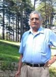 Pawankumar, 81 год, Jammu