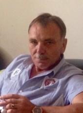 Ivan, 60, Ukraine, Kremenchuk