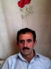 abuzar, 52, Azerbaijan, Baku