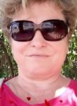 Harafina, 54  , Chernivtsi