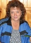 Lyudmila, 53  , Arti