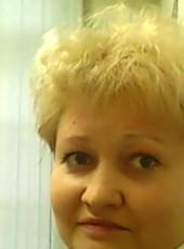 INNA, 47, Belarus, Minsk