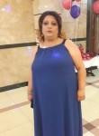 LORETA, 44  , Byureghavan