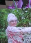 Irina, 63  , Minsk
