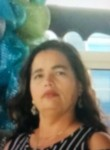 Lilo, 45  , Tegucigalpa