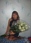 Zhanna, 48, Perm