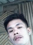 ก่อมา ดิคับ, 18  , Bangkok