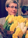 Фото девушки Алена из города Чернігів возраст 50 года. Девушка Алена Чернігівфото