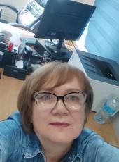 Lyudmila, 53, Israel, Tel Aviv