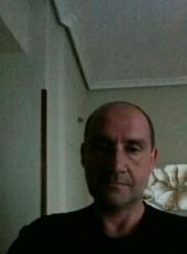 Antonio, 45, Spain, Irun
