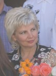 Inessa, 48  , Engels