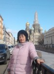 Svetlana, 57  , Voronezh