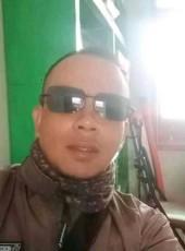 Aditiya, 35, Indonesia, South Tangerang