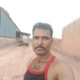 Magilal chohan, 25  , Anand
