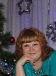 Yuliya, 35  , Novopokrovskaya
