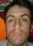 UNAYTULLO, 42  , Dushanbe