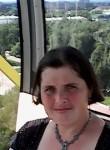 Gulsiya Akhmetg, 36  , Paranga