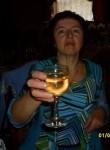 Nadezhda, 60, Kolomna