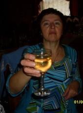 Nadezhda, 59, Russia, Kolomna