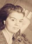 Mariya, 27, Almaty