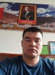 Vsye lyublyu mire, 30, Moscow