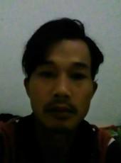 Dedi, 18, Indonesia, Cikarang