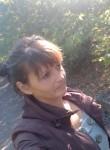 Liza Forkosh, 27  , Kryvyi Rih