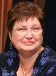 Elena Kobzar, 72  , Vladivostok