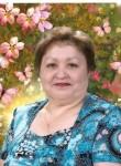 nadya, 58, Tazovskiy