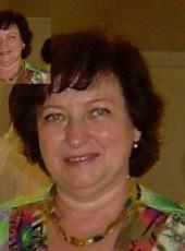 Irina, 64, Ukraine, Kharkiv