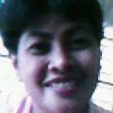 Edelita, 46  , Laoag