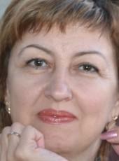 пончик, 54, Россия, Оренбург